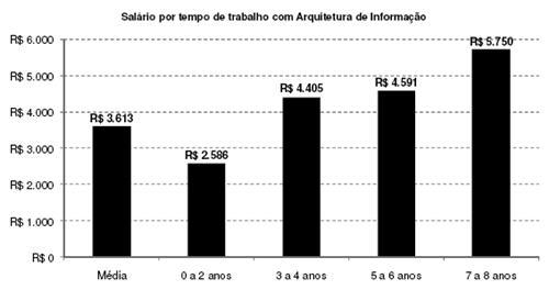 media_salarial