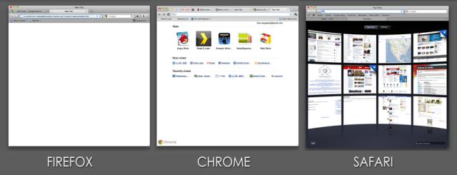 """Página de """"Nova Aba"""" em diferentes navegadores"""