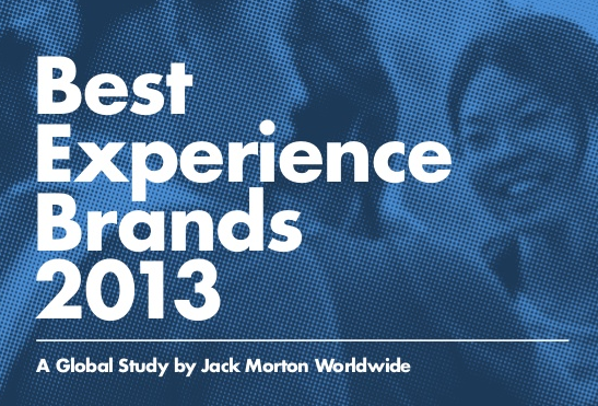 Best Experience Brands