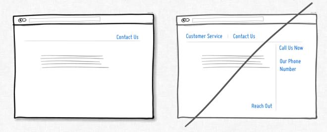 Dicas para uma boa interface